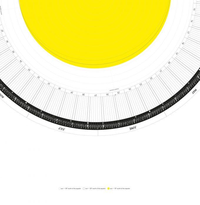 The Circular Calendar 2020 – 10º/20º/30º – south – Printable PDF 1