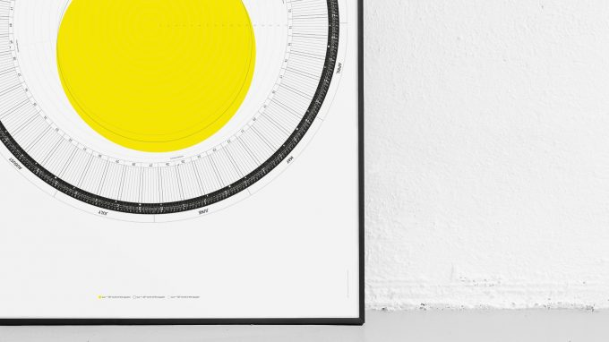 2021 Circular Calendar PRINT-VERSION- sun - 60º-50º-40º-north of the equator 1